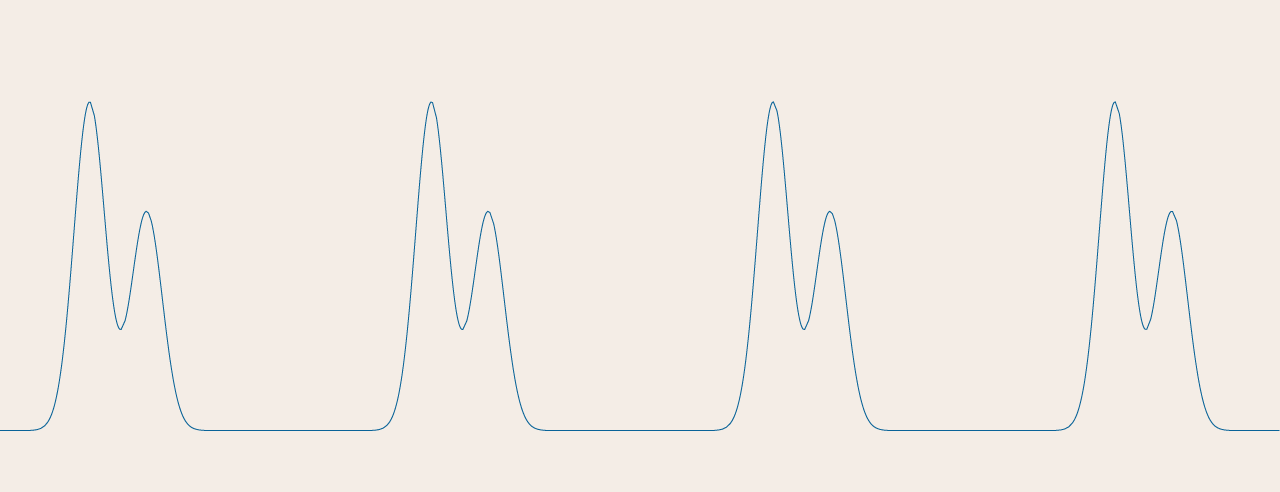 Sample Pulse Plot